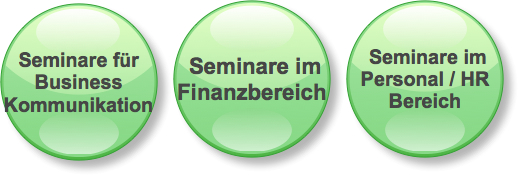 business-communication-seminars-de